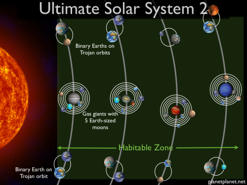 ultimate solar sytem